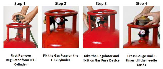gas safety device new delhi, delhi,